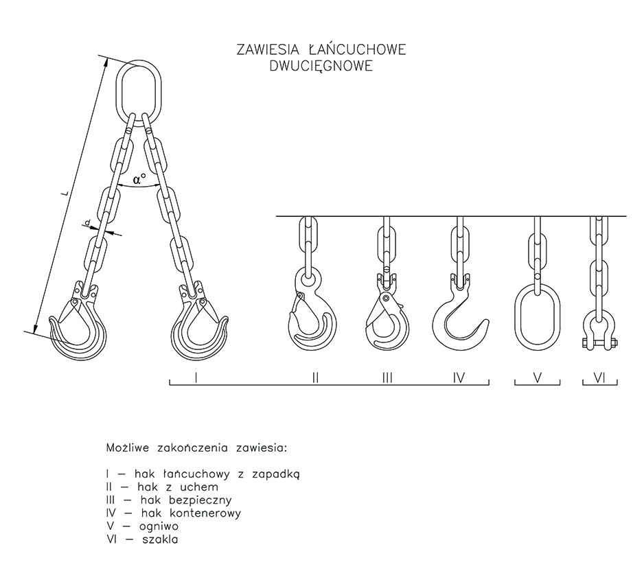 Zawiesia łańcuchowe dwucięgnowe fotografia